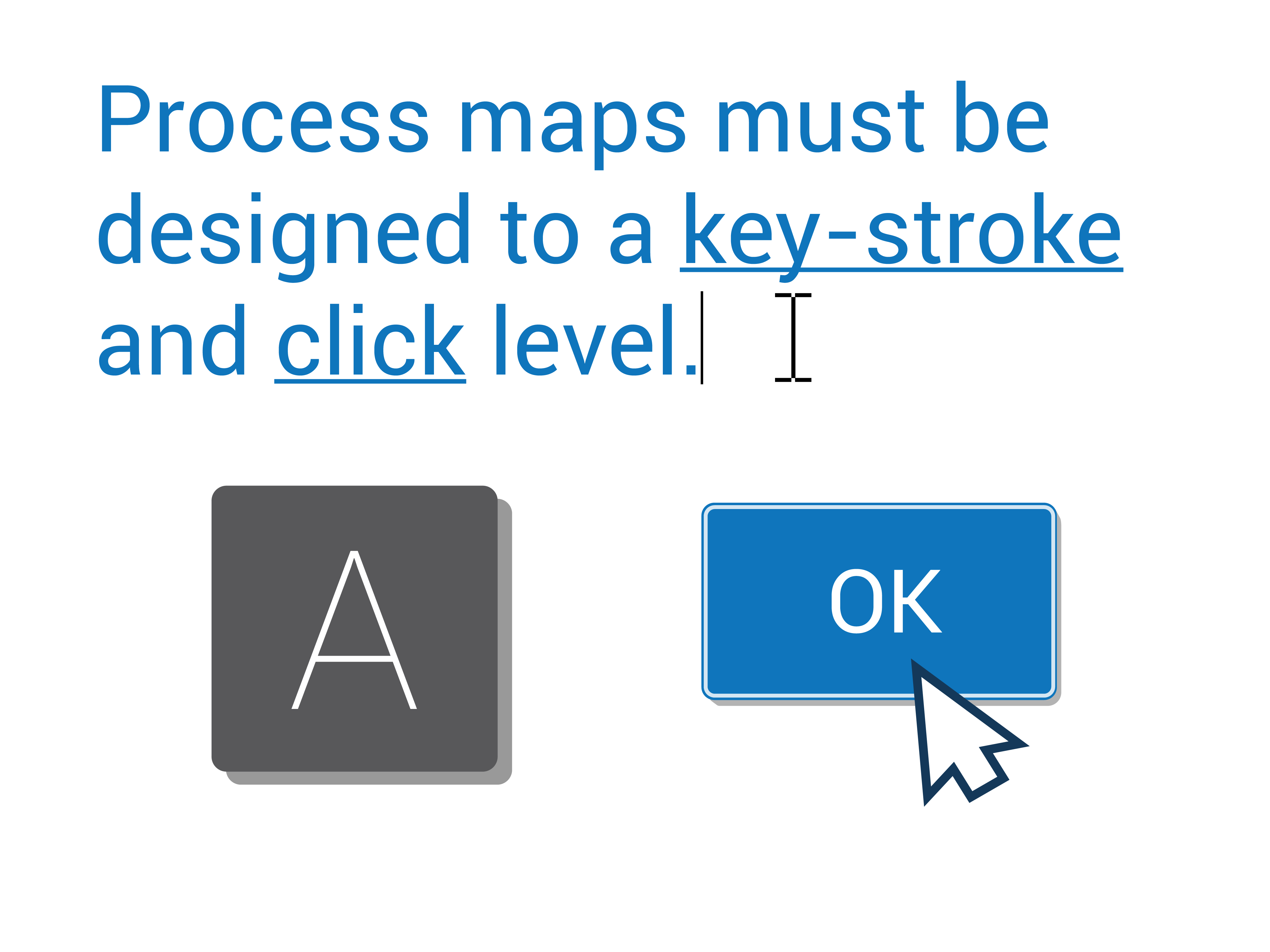 Process Mapping Must Be Designed to a key-stroke and click level