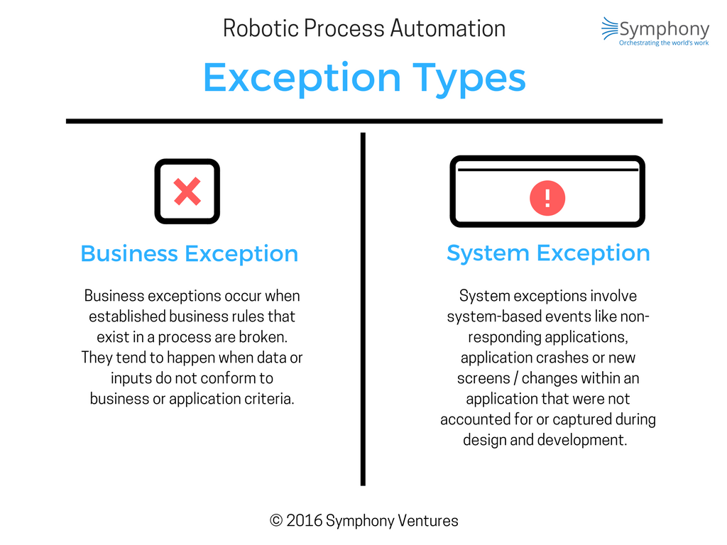 Rpa Technical Insights Part 14 How Exception Handling