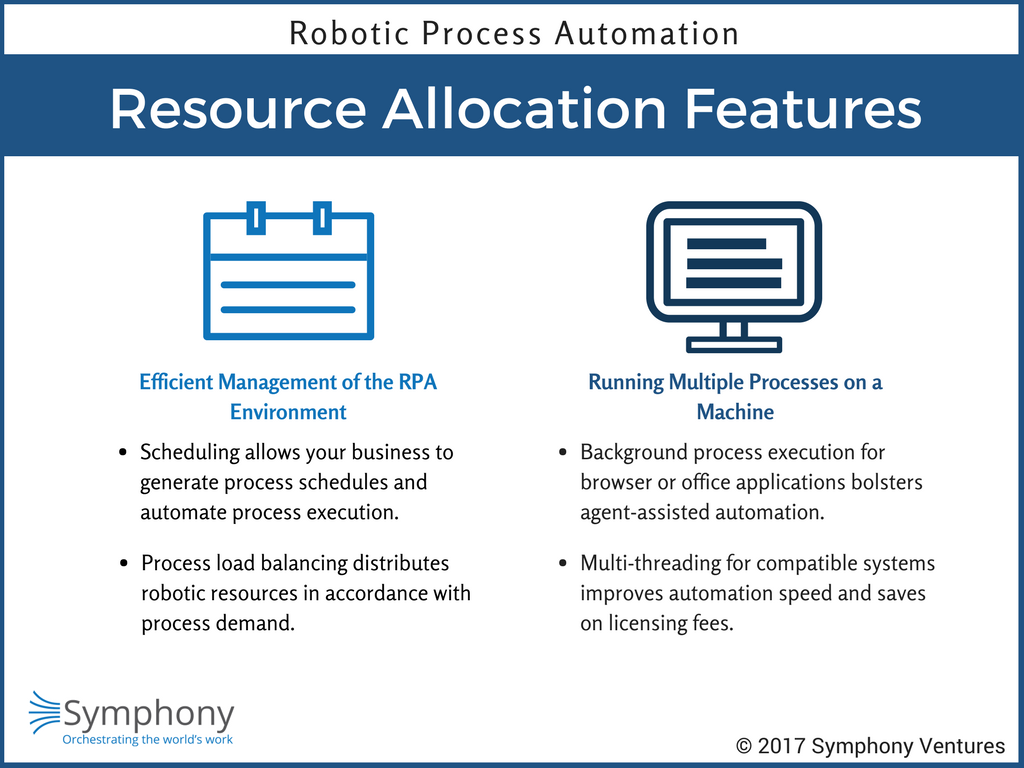 Infographic on Resource Allocation in RPA
